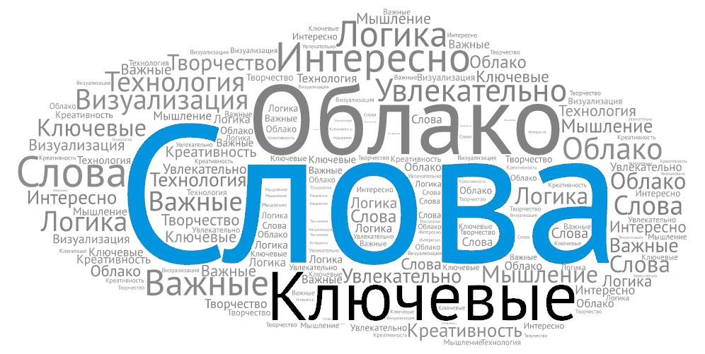 Таргетированная реклама ВКонтакте по ключевым словам